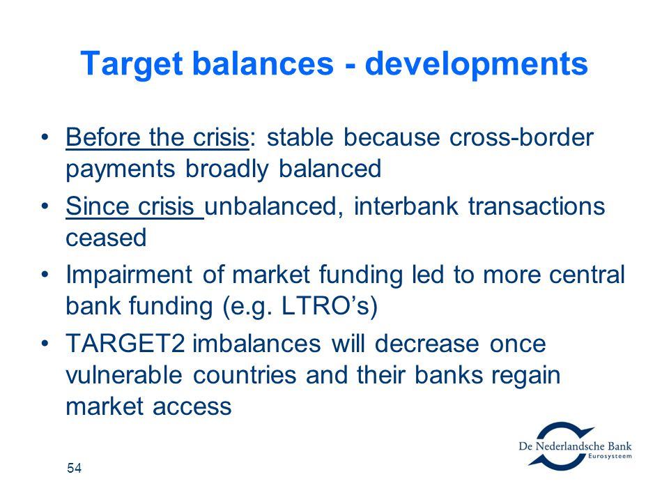 Target balances - developments Before the crisis: stable because cross-border payments broadly balanced Since crisis unbalanced, interbank transaction