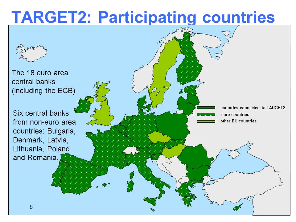 TARGET2: Participating countries countries connected to TARGET2 euro countries other EU countries The 18 euro area central banks (including the ECB) S