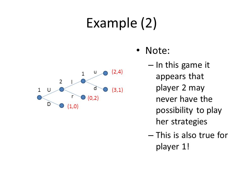 Example (2) Note: – In this game it appears that player 2 may never have the possibility to play her strategies – This is also true for player 1! (1,0