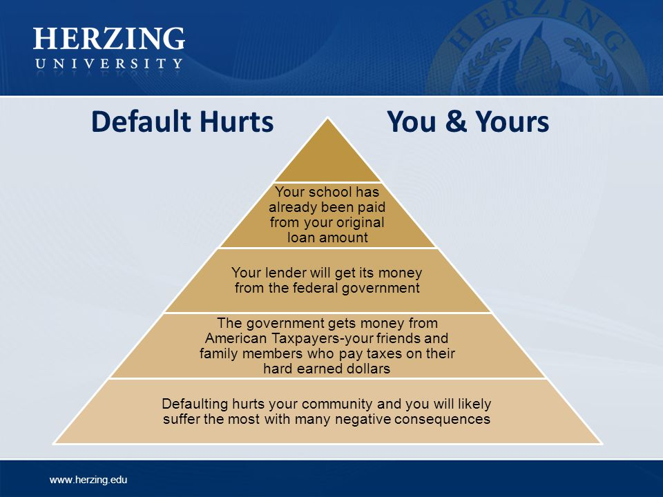 www.herzing.edu Default Hurts You & Yours Your school has already been paid from your original loan amount Your lender will get its money from the federal government The government gets money from American Taxpayers-your friends and family members who pay taxes on their hard earned dollars Defaulting hurts your community and you will likely suffer the most with many negative consequences