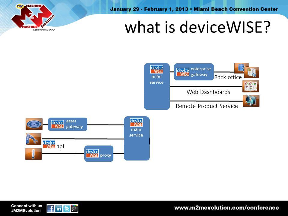 what is deviceWISE? 4 api asset gateway m2m service proxy Remote Product Service Web Dashboards Back office m2m service enterprise gateway