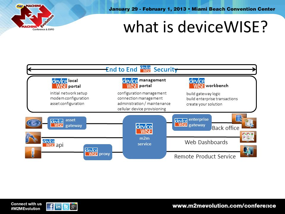 Who uses deviceWISE?