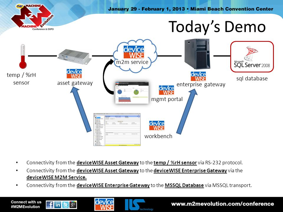 Other Tools http://help.devicewise.com dashboardsmany drivers many gatewaysmany transports