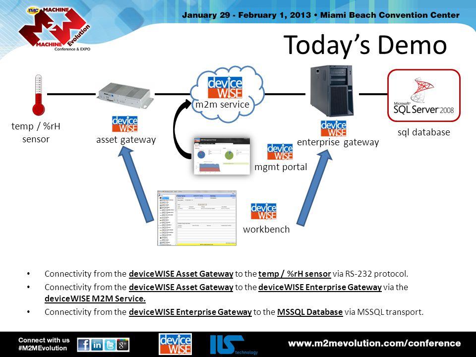 Todays Demo asset gateway temp / %rH sensor m2m service enterprise gateway sql database Connectivity from the deviceWISE Asset Gateway to the temp / %