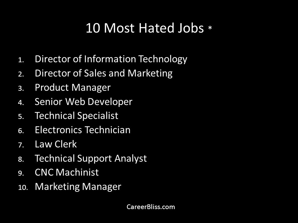 10 Most Hated Jobs * 1. Director of Information Technology 2.