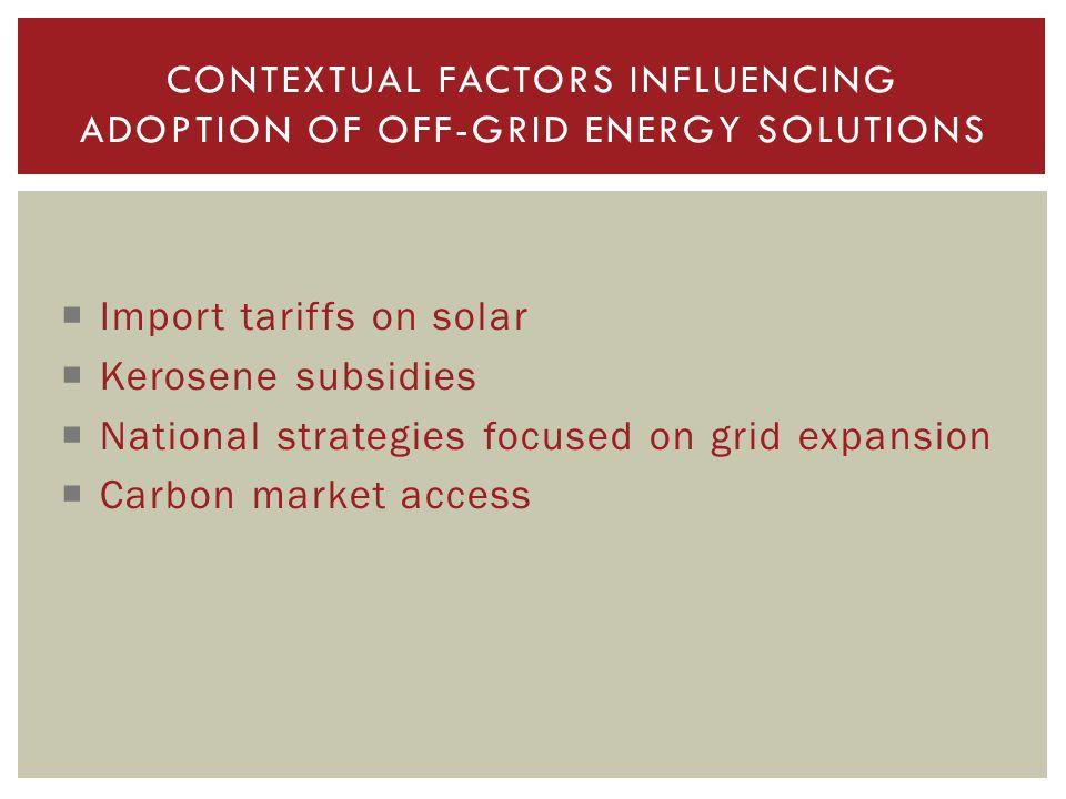 Import tariffs on solar Kerosene subsidies National strategies focused on grid expansion Carbon market access CONTEXTUAL FACTORS INFLUENCING ADOPTION