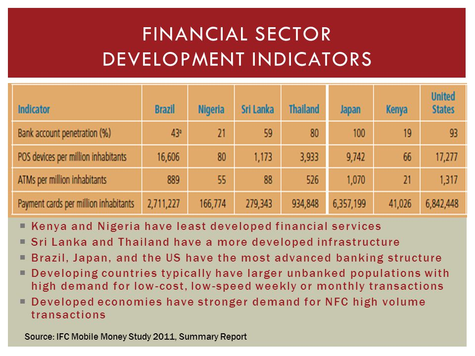 Kenya and Nigeria have least developed financial services Sri Lanka and Thailand have a more developed infrastructure Brazil, Japan, and the US have t
