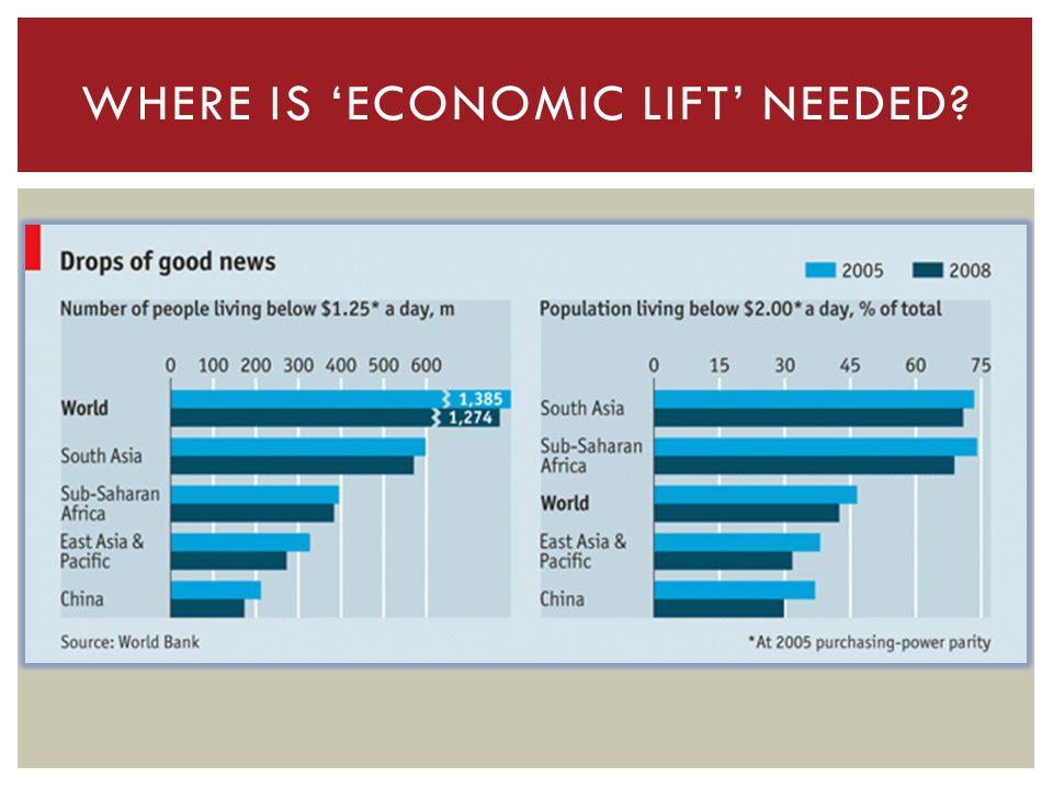 WHERE IS ECONOMIC LIFT NEEDED