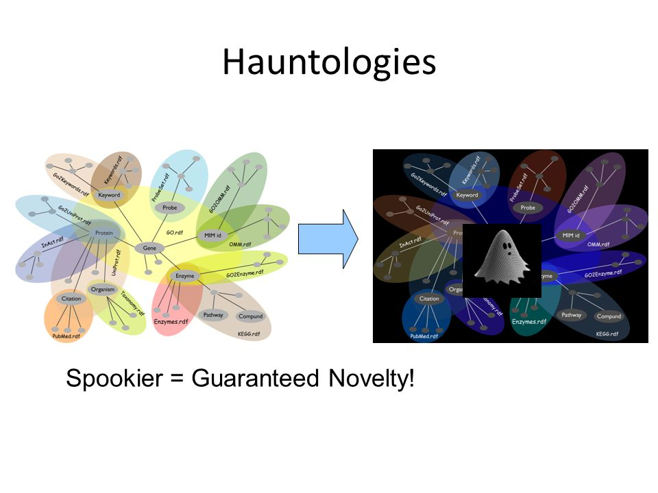Hauntologies Spookier = Guaranteed Novelty!