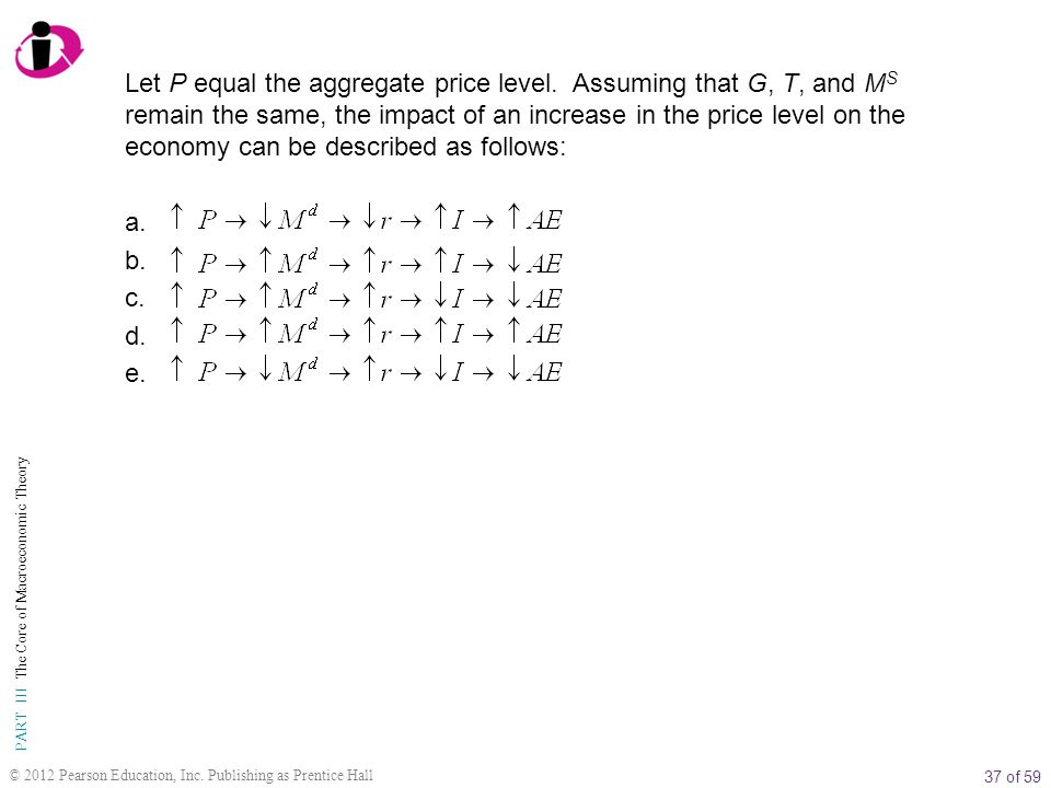 37 of 59 PART III The Core of Macroeconomic Theory © 2012 Pearson Education, Inc.