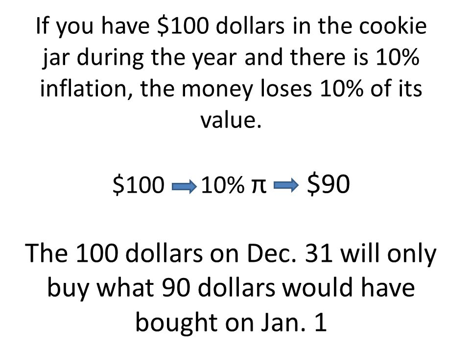 If you have $100 dollars in the cookie jar during the year and there is 10% inflation, the money loses 10% of its value. $100 10% π $90 The 100 dollar