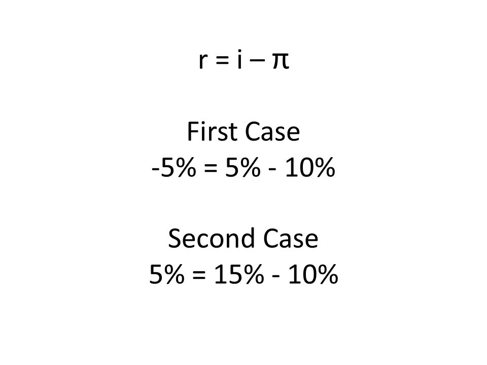 r = i – π First Case -5% = 5% - 10% Second Case 5% = 15% - 10%