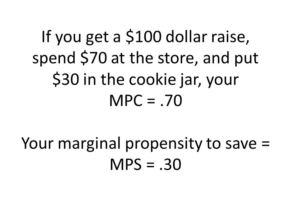 If you get a $100 dollar raise, spend $70 at the store, and put $30 in the cookie jar, your MPC =.70 Your marginal propensity to save = MPS =.30
