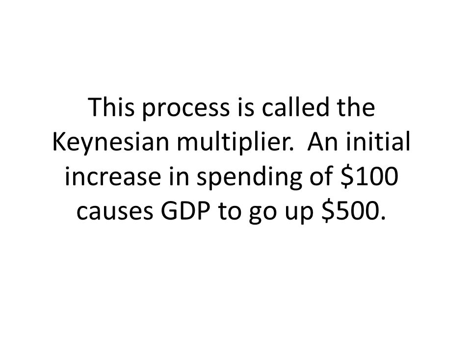 This process is called the Keynesian multiplier. An initial increase in spending of $100 causes GDP to go up $500.