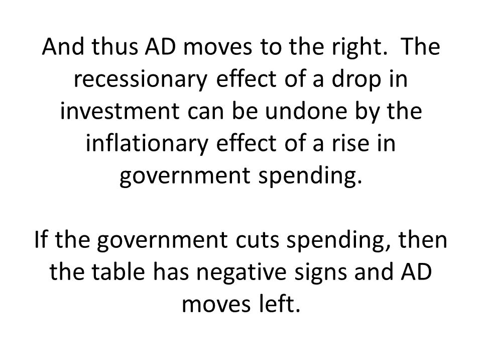 And thus AD moves to the right. The recessionary effect of a drop in investment can be undone by the inflationary effect of a rise in government spend