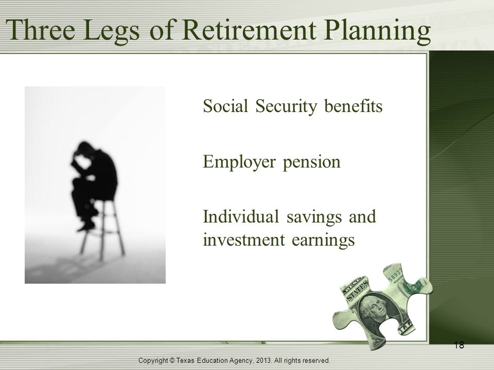 Three Legs of Retirement Planning Social Security benefits Employer pension Individual savings and investment earnings Copyright © Texas Education Agency, 2013.