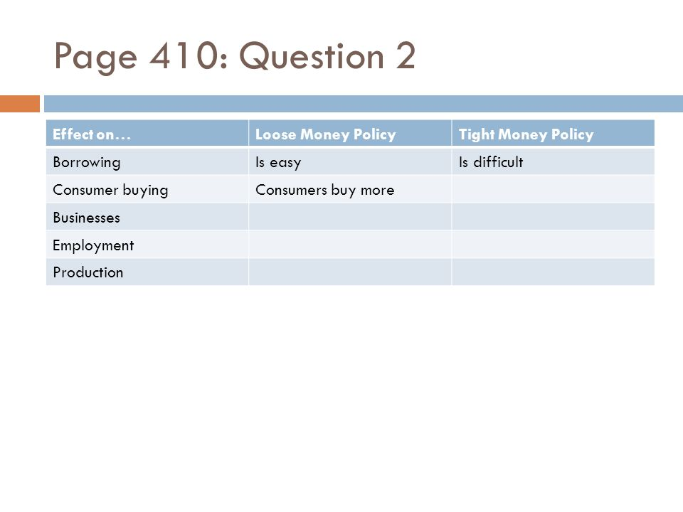 Page 410: Question 2 Effect on…Loose Money PolicyTight Money Policy BorrowingIs easyIs difficult Consumer buyingConsumers buy more Businesses Employment Production