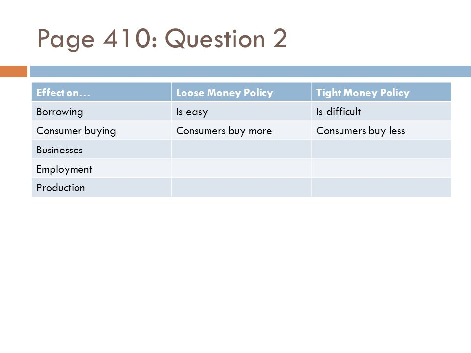 Page 410: Question 2 Effect on…Loose Money PolicyTight Money Policy BorrowingIs easyIs difficult Consumer buyingConsumers buy moreConsumers buy less Businesses Employment Production