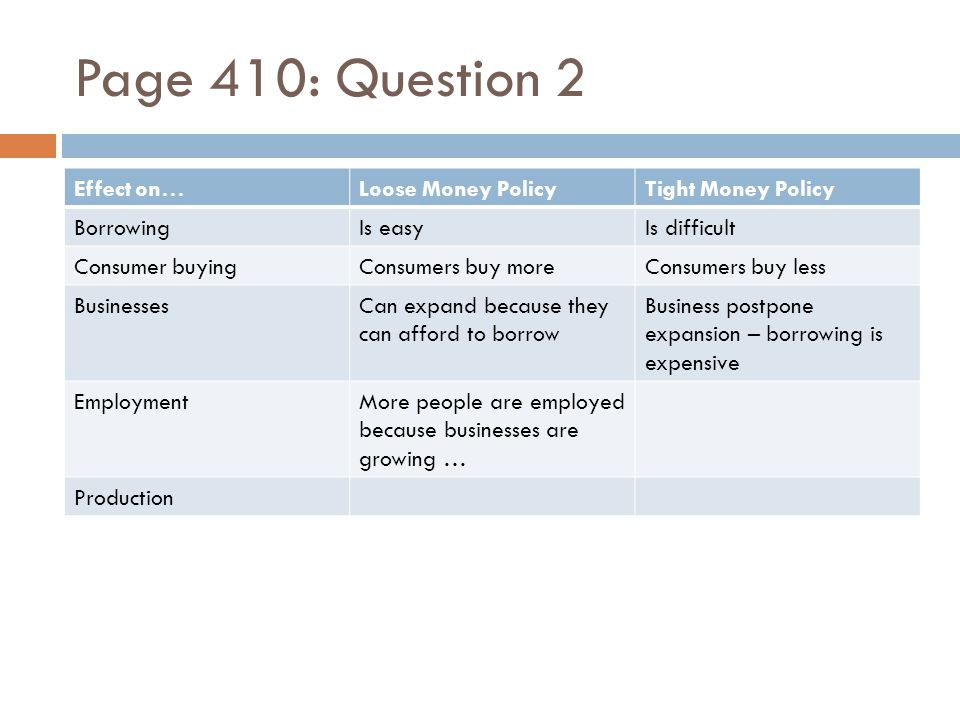 Page 410: Question 2 Effect on…Loose Money PolicyTight Money Policy BorrowingIs easyIs difficult Consumer buyingConsumers buy moreConsumers buy less BusinessesCan expand because they can afford to borrow Business postpone expansion – borrowing is expensive EmploymentMore people are employed because businesses are growing … Production