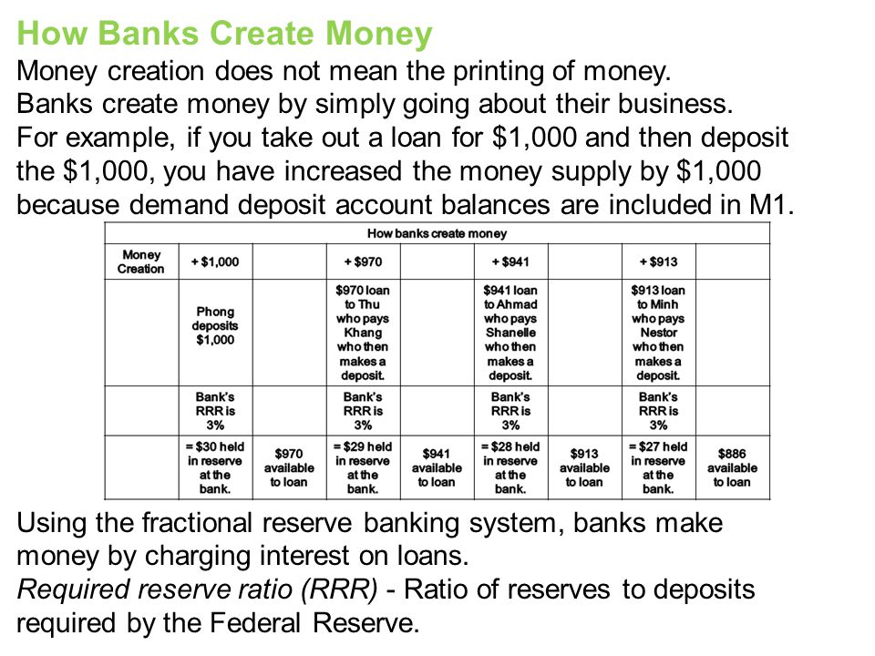 The Money Multiplier The money creation process will continue until the loan amount becomes very small.