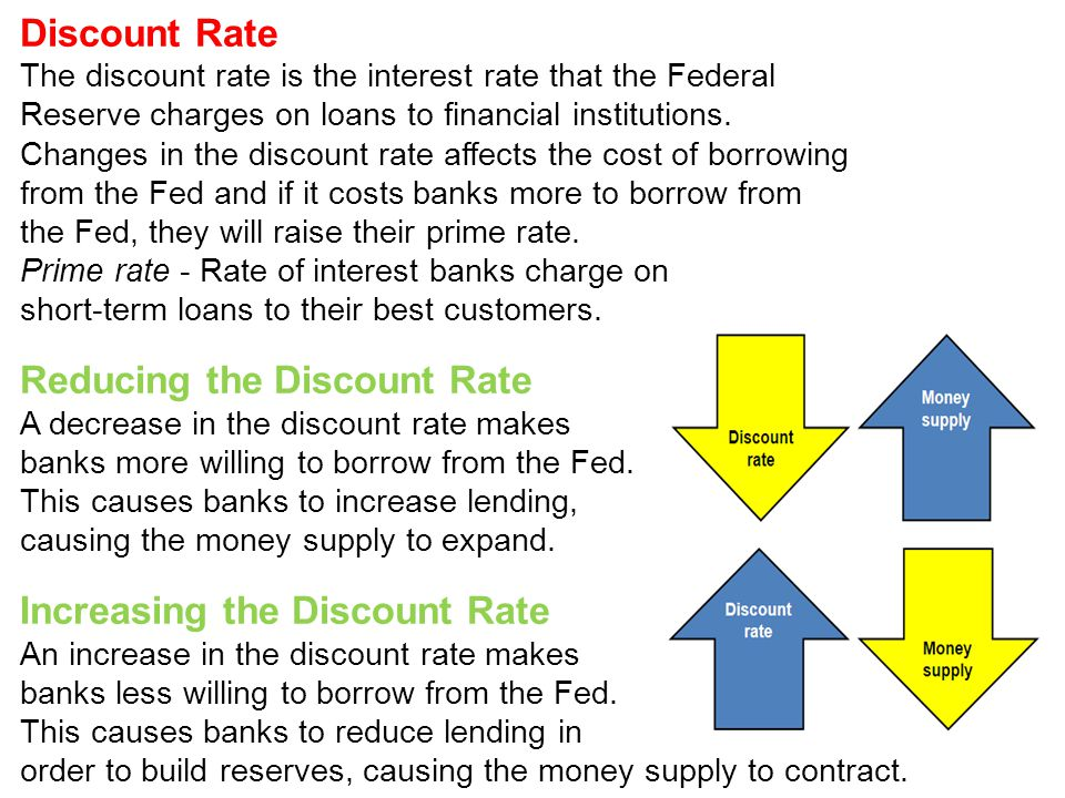 Open Market Operations Federal Open Market Operations are by far the most-used monetary policy tool.