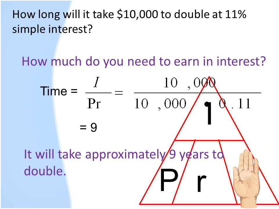 How long will it take $10,000 to double at 11% simple interest? How much do you need to earn in interest? I P rt Time = = 9 It will take approximately