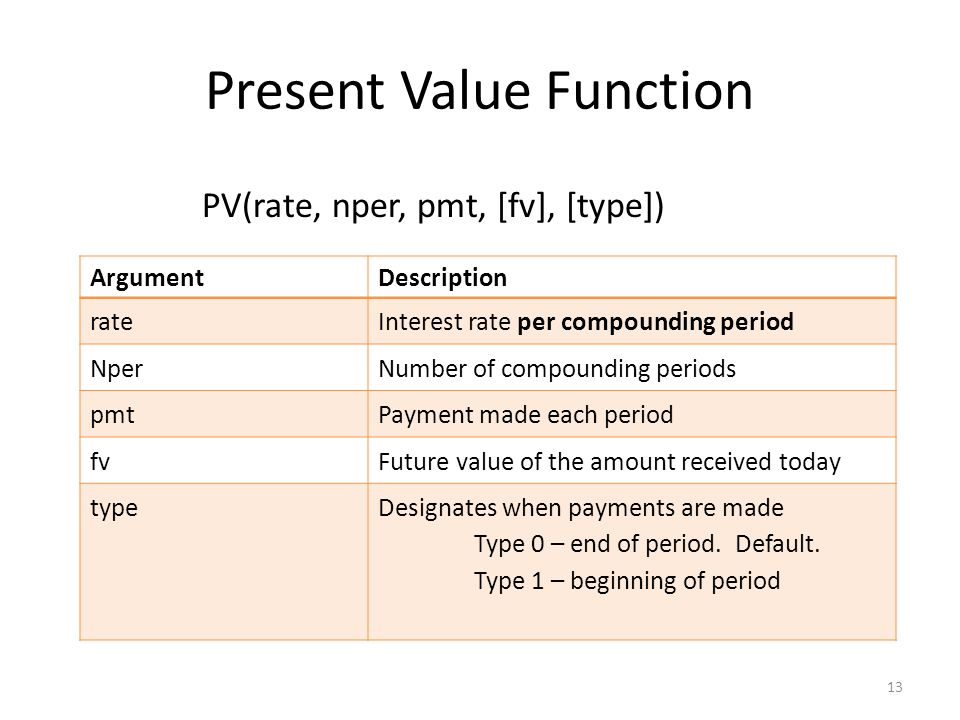 Present Value Function 13 ArgumentDescription rateInterest rate per compounding period NperNumber of compounding periods pmtPayment made each period fvFuture value of the amount received today typeDesignates when payments are made Type 0 – end of period.