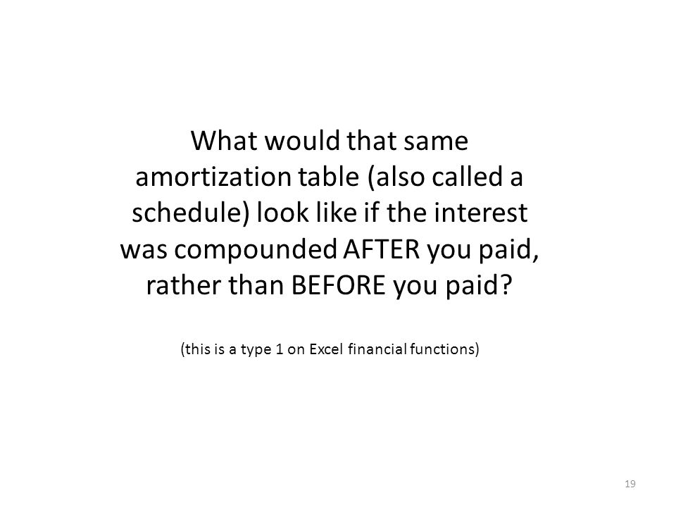19 What would that same amortization table (also called a schedule) look like if the interest was compounded AFTER you paid, rather than BEFORE you paid.