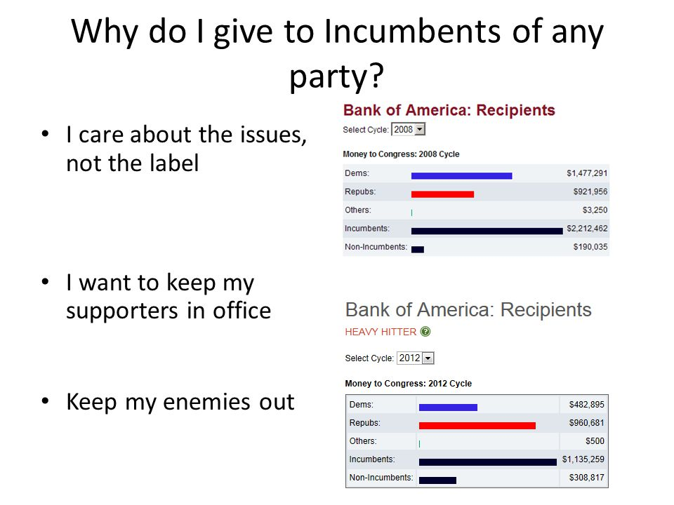 Why do I give to Incumbents of any party.