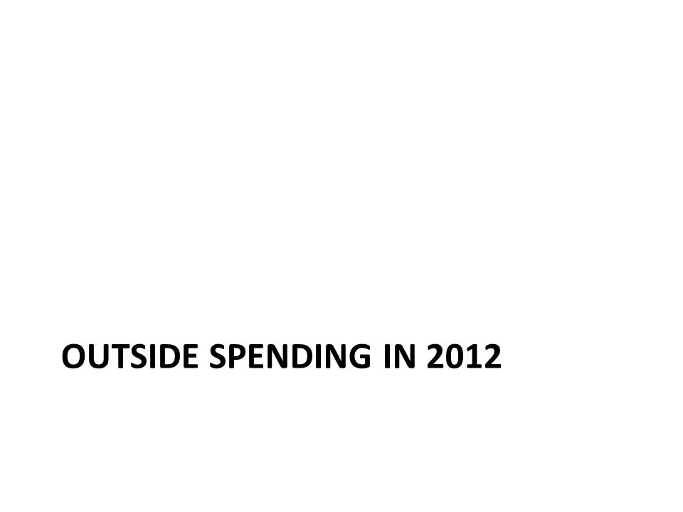 OUTSIDE SPENDING IN 2012