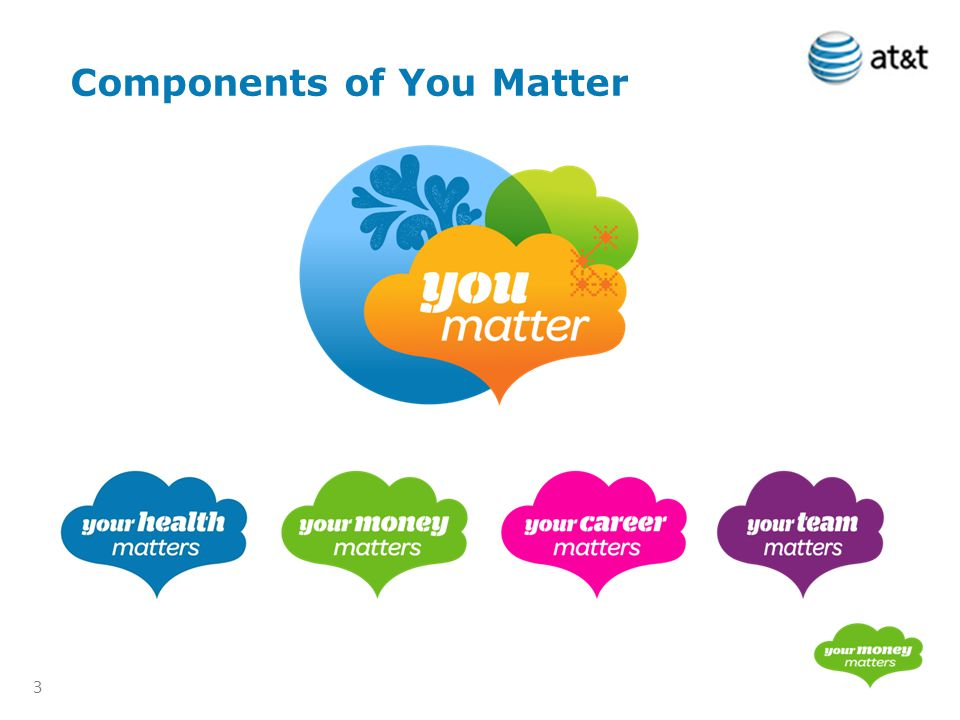 3 Components of You Matter