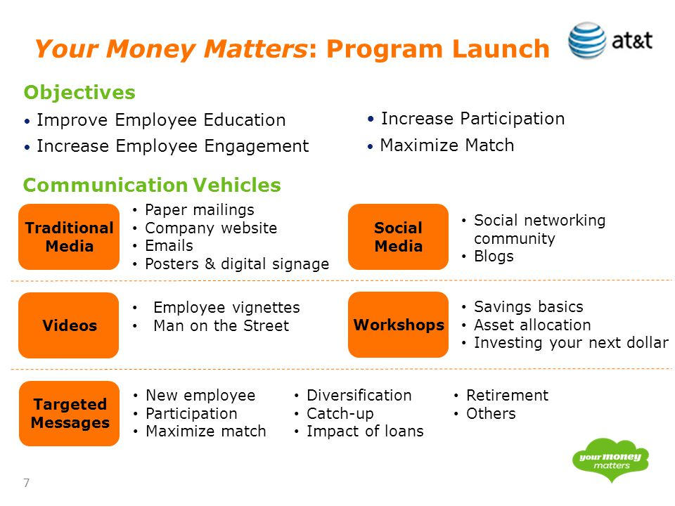 7 Your Money Matters: Program Launch Objectives Improve Employee Education Increase Employee Engagement Increase Participation Maximize Match Communication Vehicles Traditional Media Paper mailings Company website Emails Posters & digital signage Social Media Social networking community Blogs Videos Employee vignettes Man on the Street Workshops Savings basics Asset allocation Investing your next dollar Targeted Messages New employee Participation Maximize match Diversification Catch-up Impact of loans Retirement Others