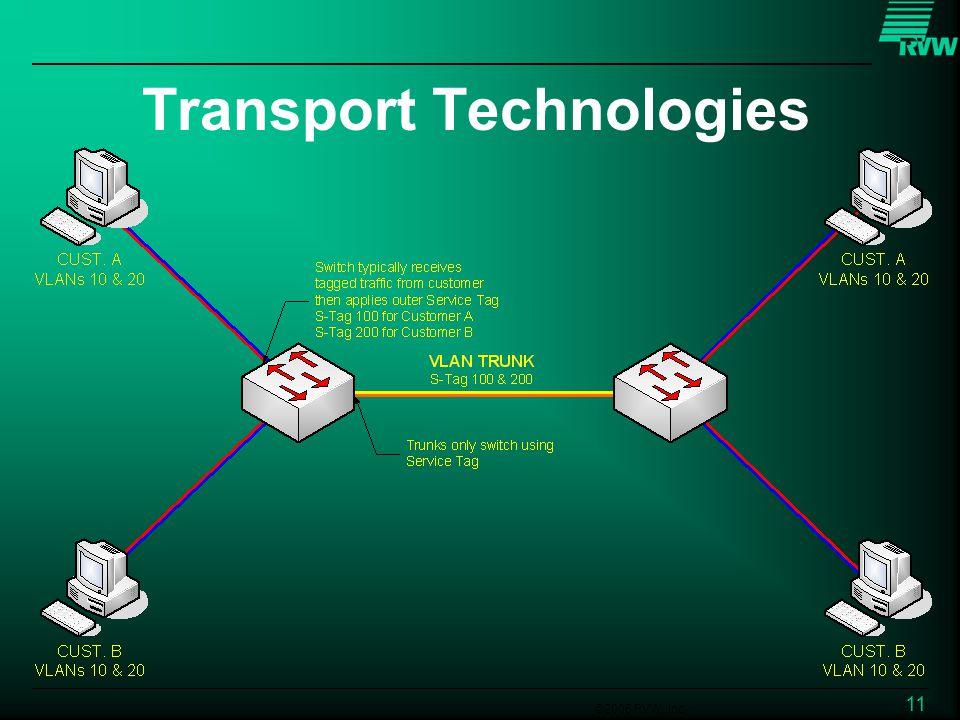 ©2006 RVW, Inc. 11 Transport Technologies