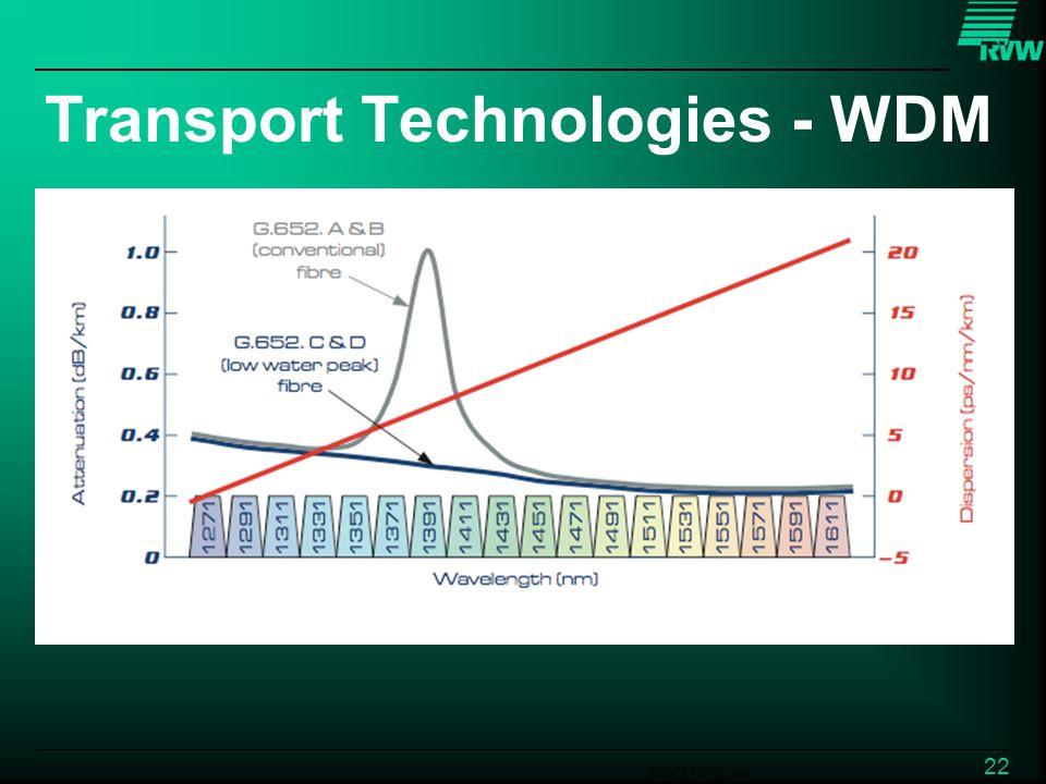 ©2006 RVW, Inc. 22 Transport Technologies - WDM