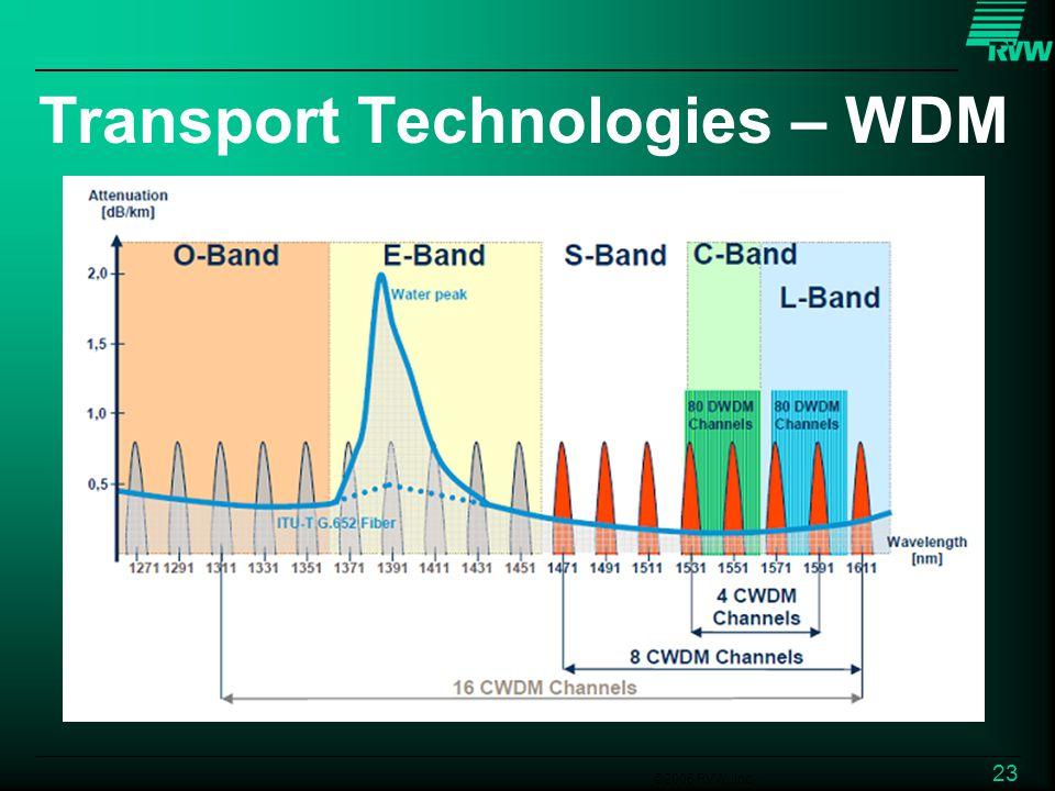 ©2006 RVW, Inc. 23 Transport Technologies – WDM