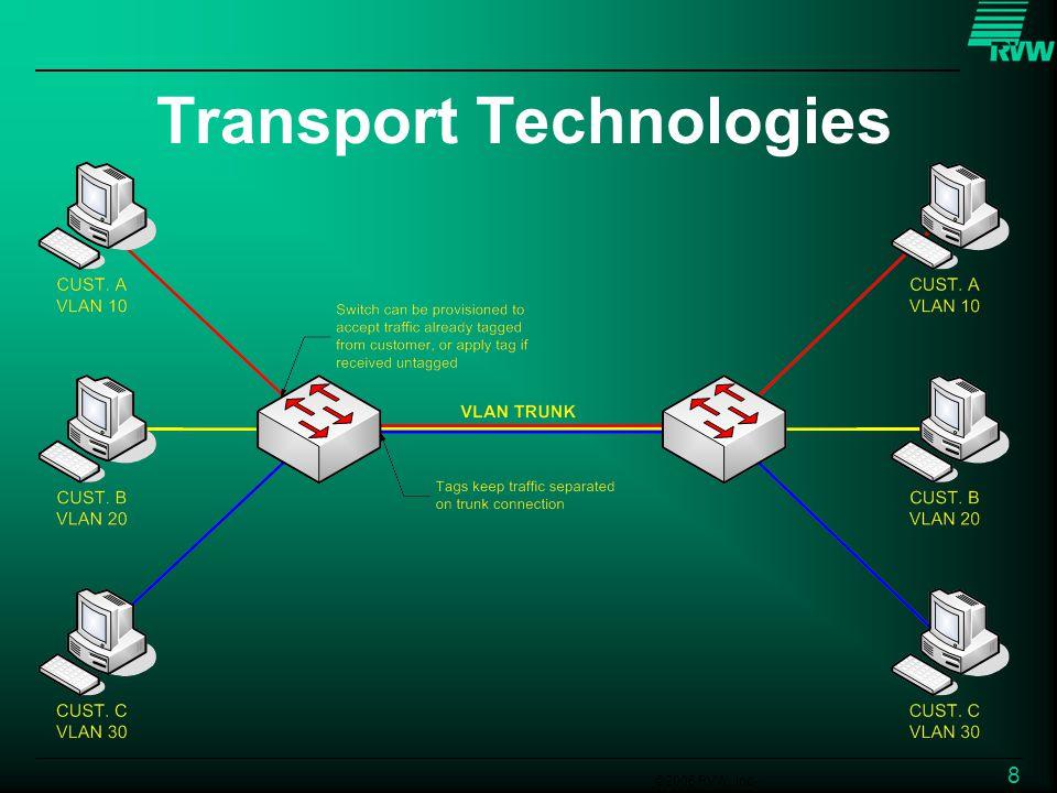 ©2006 RVW, Inc. 8 Transport Technologies