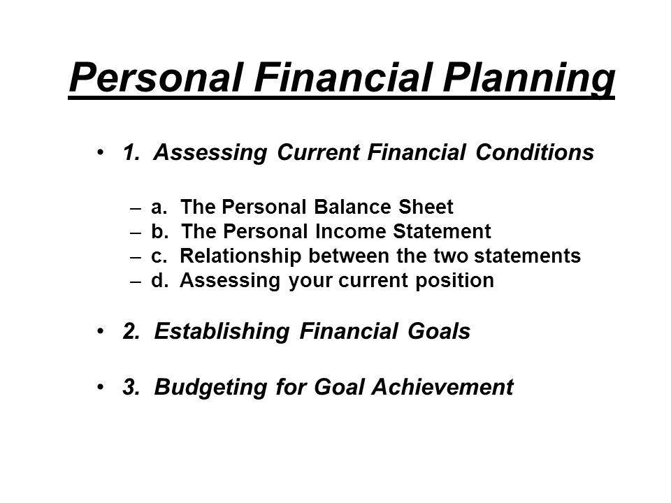 Topic 3 Establishing an Investment Program Investment Fundamentals