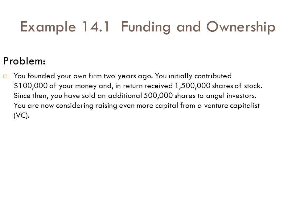 Example 14.1 Funding and Ownership Problem: You founded your own firm two years ago.