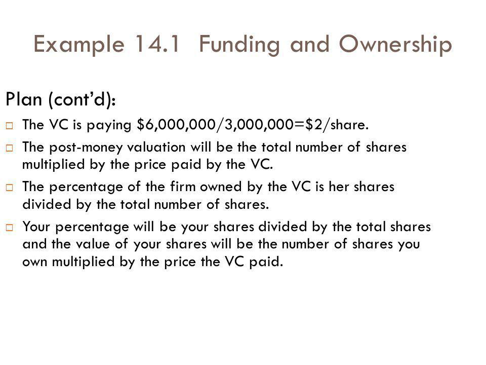 Example 14.1 Funding and Ownership Plan (contd): The VC is paying $6,000,000/3,000,000=$2/share.