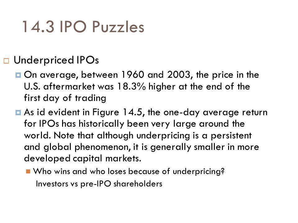 14.3 IPO Puzzles Underpriced IPOs On average, between 1960 and 2003, the price in the U.S.
