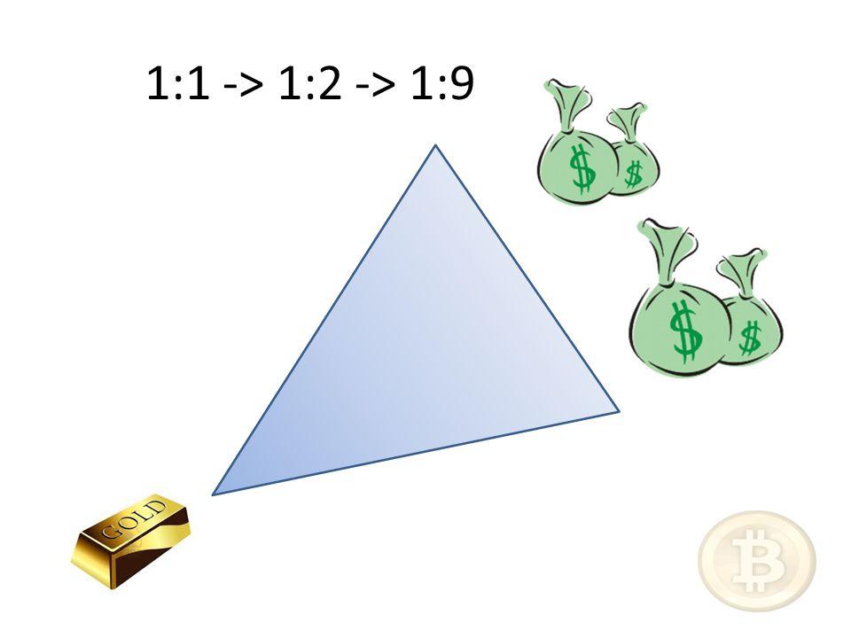 1:1 -> 1:2 -> 1:9