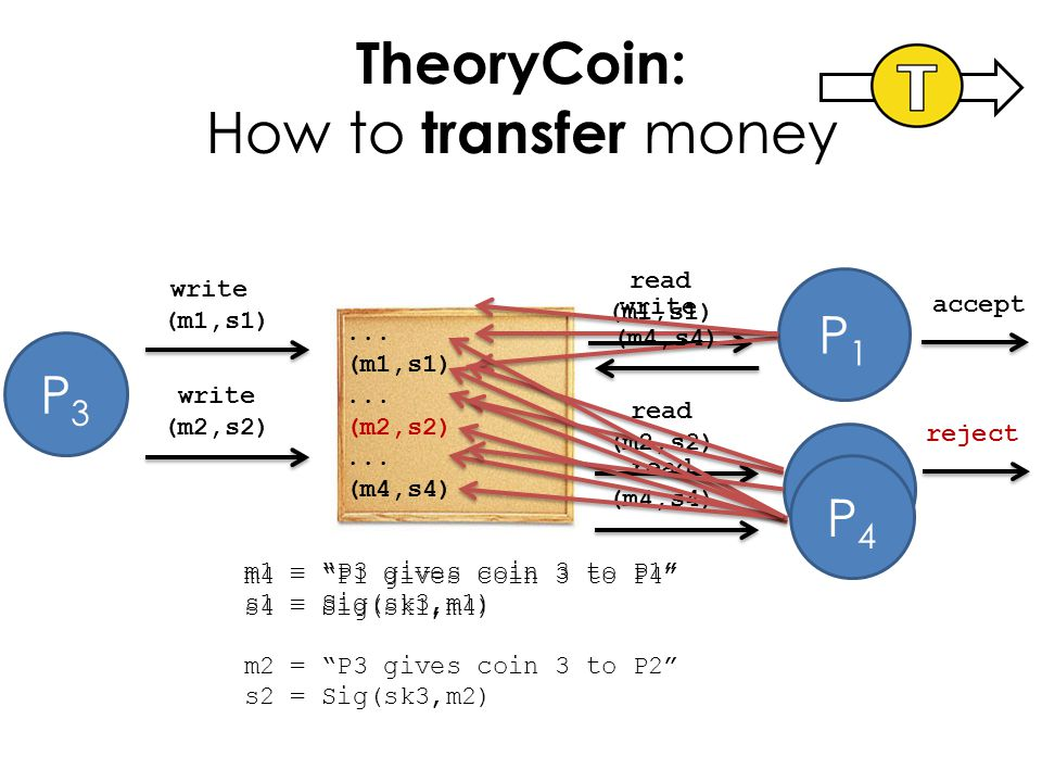 P3P3 P1P1 TheoryCoin: How to transfer money... (m1,s1)...