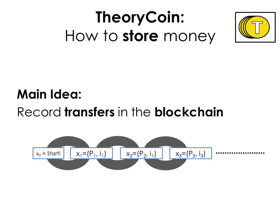 TheoryCoin: How to store money Main Idea: Record transfers in the blockchain