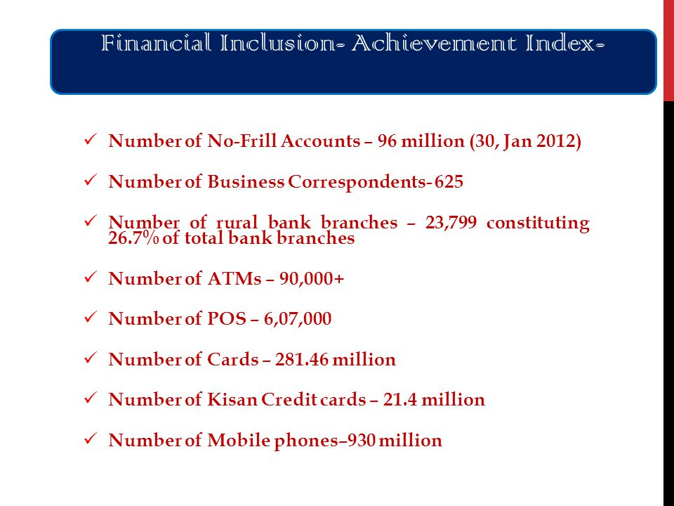 Number of No-Frill Accounts – 96 million (30, Jan 2012) Number of Business Correspondents- 625 Number of rural bank branches – 23,799 constituting 26.7% of total bank branches Number of ATMs – 90,000+ Number of POS – 6,07,000 Number of Cards – million Number of Kisan Credit cards – 21.4 million Number of Mobile phones–930 million Financial Inclusion- Achievement Index-