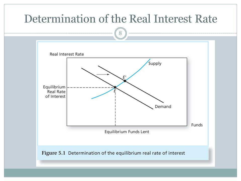 The Reward-to-Volatility (Sharpe) Ratio We have seen that financial portfolio returns are volatile.