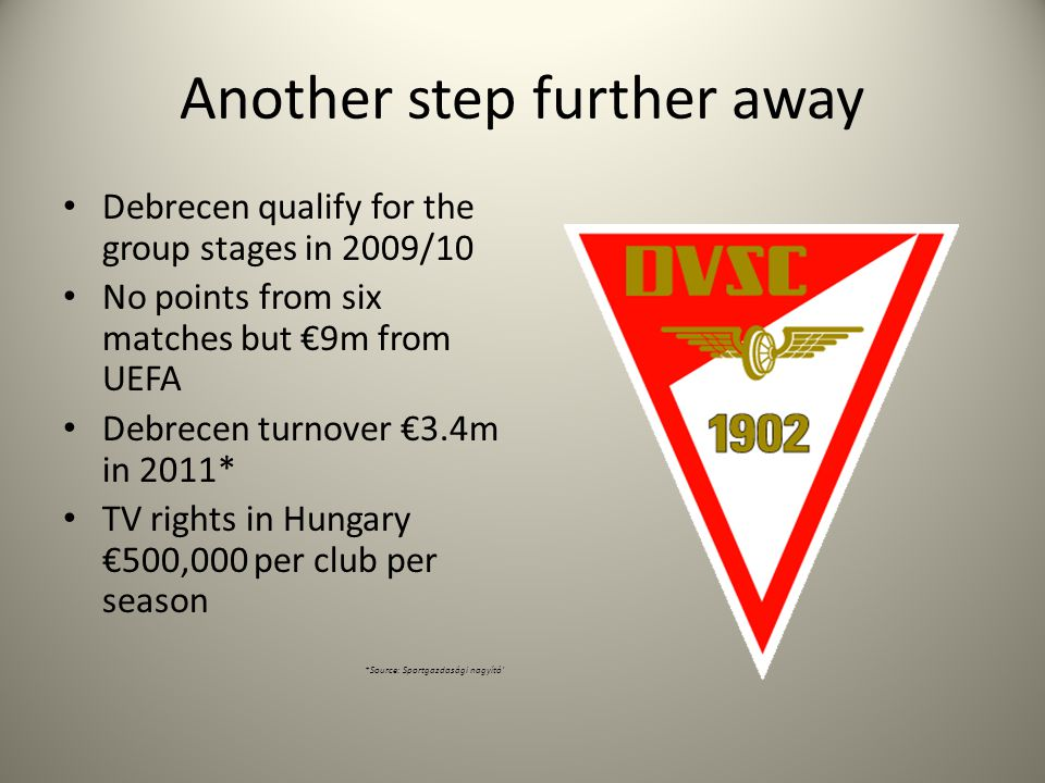 Cyprus In 2007, a University of Nicosia survey found that turnover at clubs in the Cypriot first division ranged from 2.8m to 744,319 Total turnover at all 14 clubs in the league was 17.5m *Source: Important Parameters of the Football Industry in Cyprus: Challenges and Opportunities by the University of Cyprus, The Sport Journal