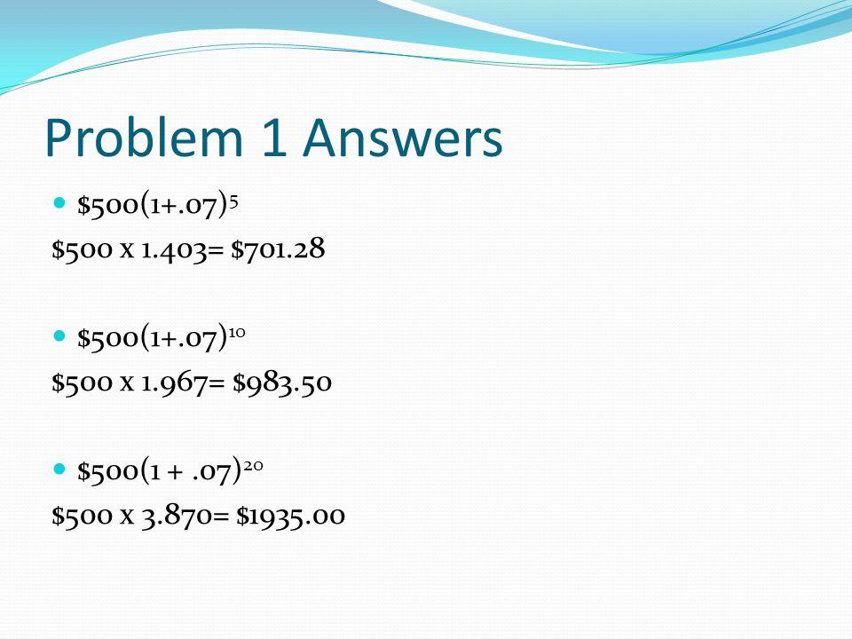 Problem 1 Answers $500(1+.07) 5 $500 x 1.403= $701.28 $500(1+.07) 10 $500 x 1.967= $983.50 $500(1 +.07) 20 $500 x 3.870= $1935.00