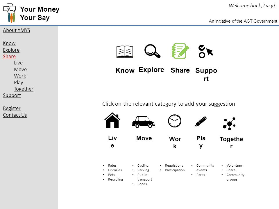 Your Money Your Say Click on the relevant category to add your suggestion About YMYS Know Explore Share Live Move Work Play Together Support Register Contact Us Suppo rt Share Know Explore An initiative of the ACT Government Welcome back, Lucy.