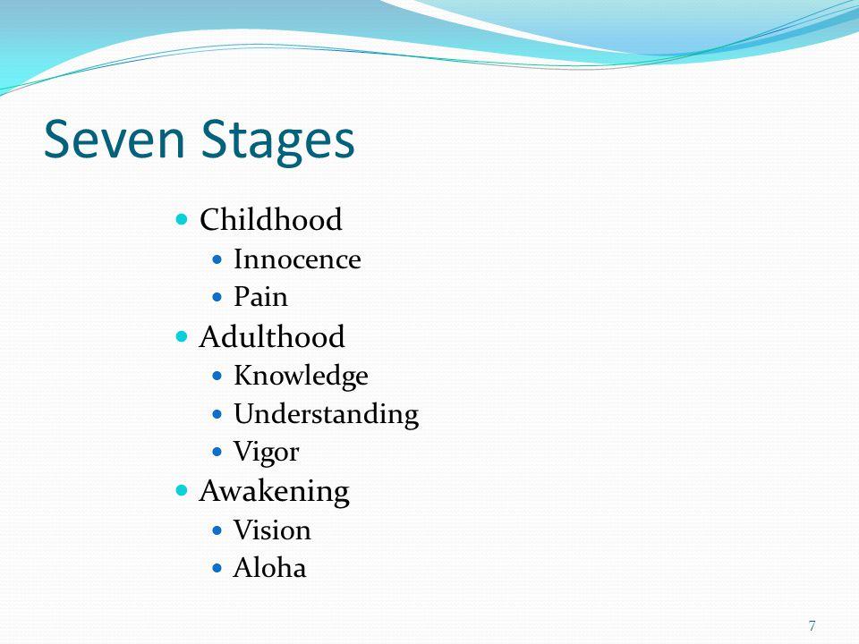 Seven Stages Childhood Innocence Pain Adulthood Knowledge Understanding Vigor Awakening Vision Aloha 7
