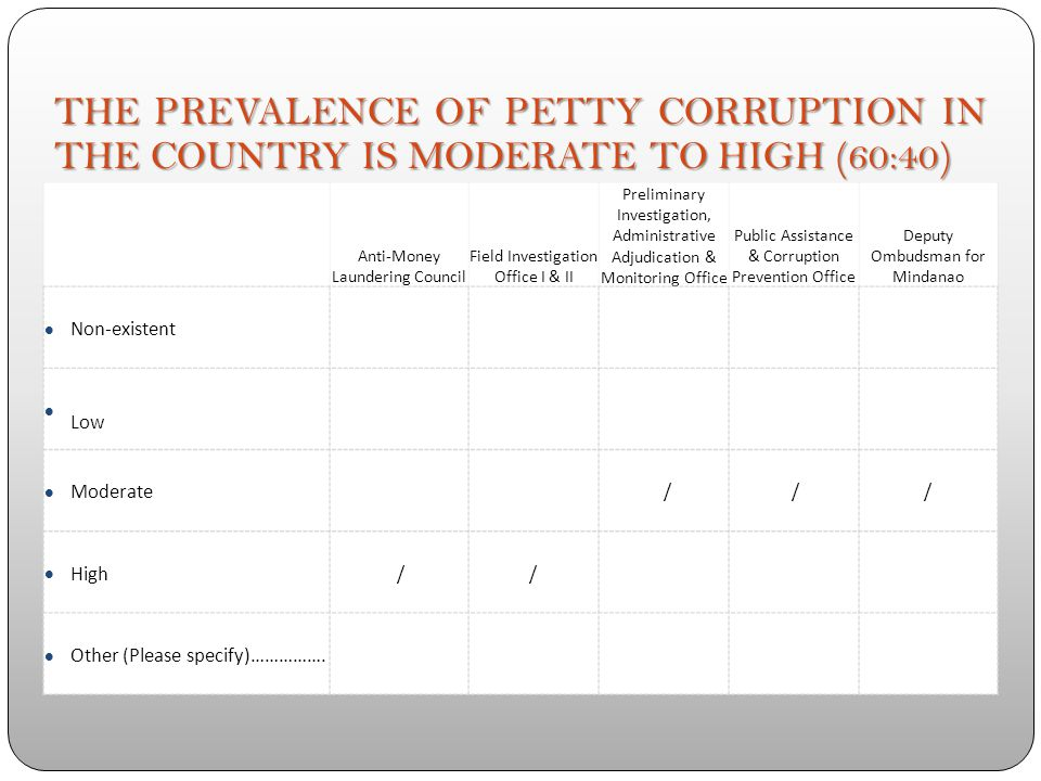 PREVALENCE OF GRAND CORRUPTION RANKS NO. 1, PETTY CORRUPTION NO. 2 AND CORRUPTION AT ENTERPRISE LEVEL NO. 3 Anti-Money Laundering Council Field Invest